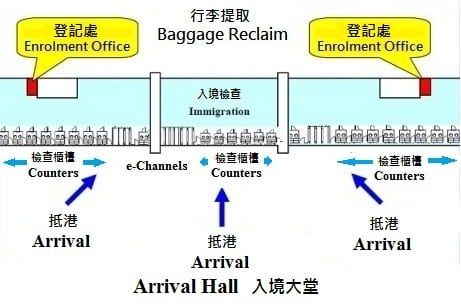 echannel_visitors_enrolment