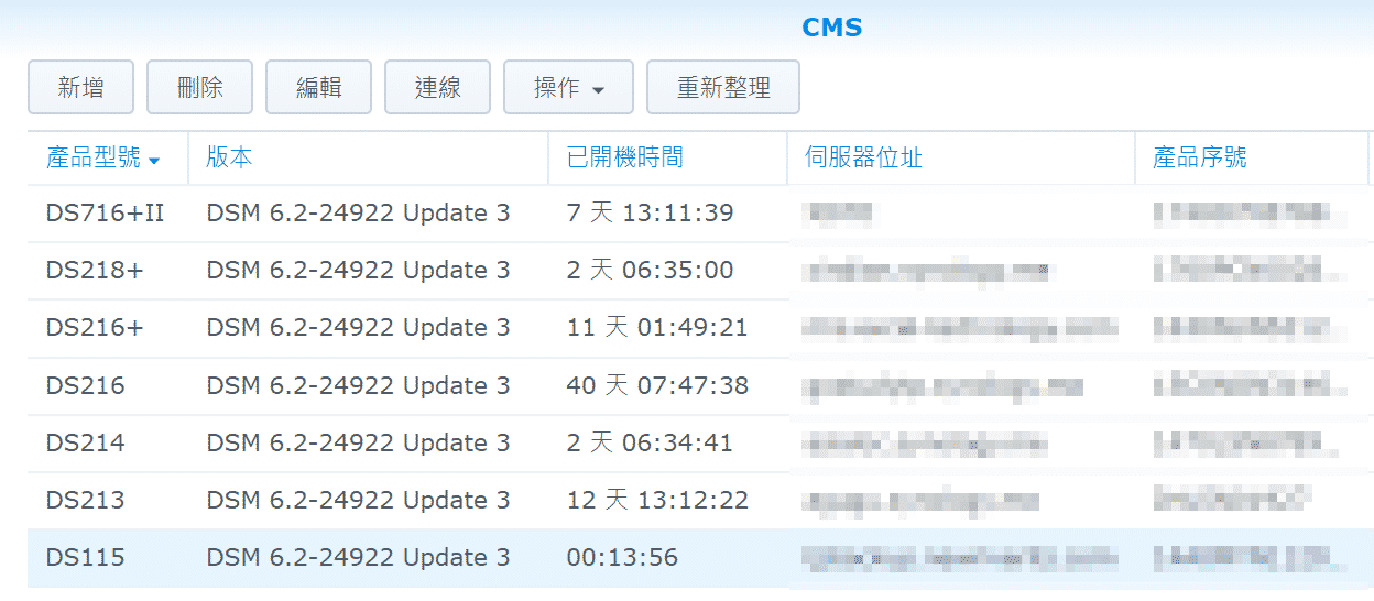 Johnson.Wang Synology CMS List 2019